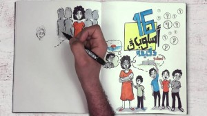 الأجازة والعطلة للأبناء: كيف أخطط عطلة الأبناء – أسلوب في دقيقة حلقة 16 osloop holiday for kids