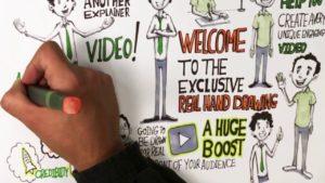 إعلان عن خدمات شركة أسلوب ميديا بروداكشن للفيديوهات الدعائية للشركات وأصحاب الأعمل -ليس فيديو تعليمي